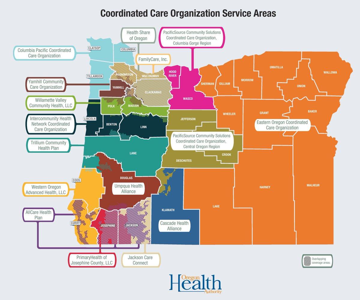 coordinated care organization